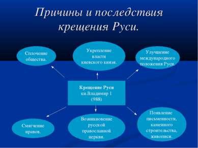 Причины и последствия крещения Руси. Крещение Руси кн.Владимир 1 (988) Сплоче...