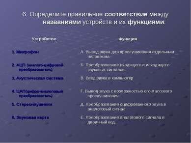 6. Определите правильное соответствие между названиями устройств и их функция...