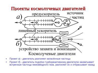 Проекты космолучевых двигателей Проект а) - двигатель разгоняет запасённые ча...