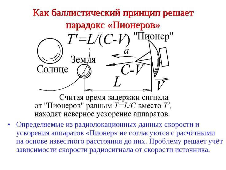 Как баллистический принцип решает парадокс «Пионеров» Определяемые из радиоло...
