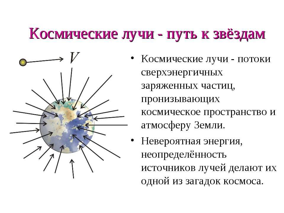 Космические лучи - путь к звёздам Космические лучи - потоки сверхэнергичных з...
