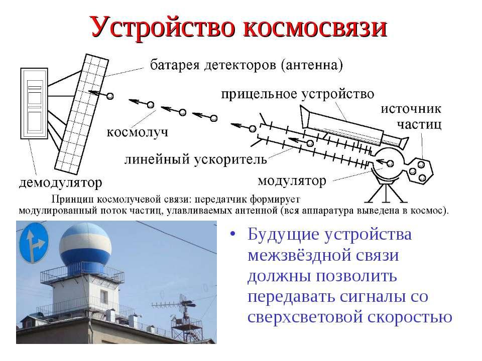 Устройство космосвязи Будущие устройства межзвёздной связи должны позволить п...