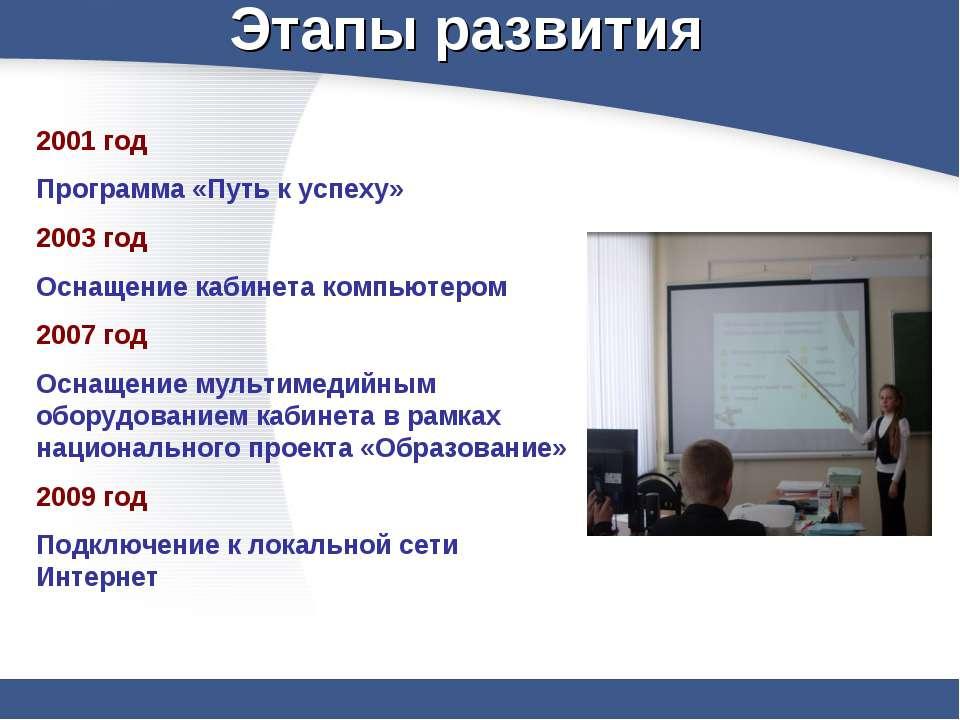 Этапы развития 2001 год Программа «Путь к успеху» 2003 год Оснащение кабинета...