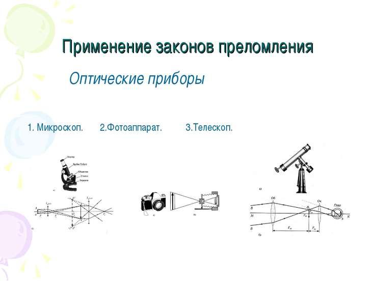 Применение законов преломления Оптические приборы 1. Микроскоп. 2.Фотоаппарат...