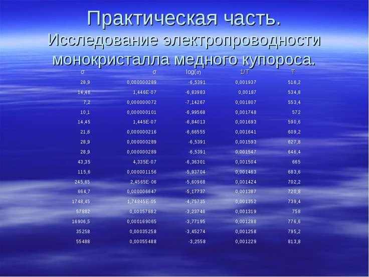 Практическая часть. Исследование электропроводности монокристалла медного куп...