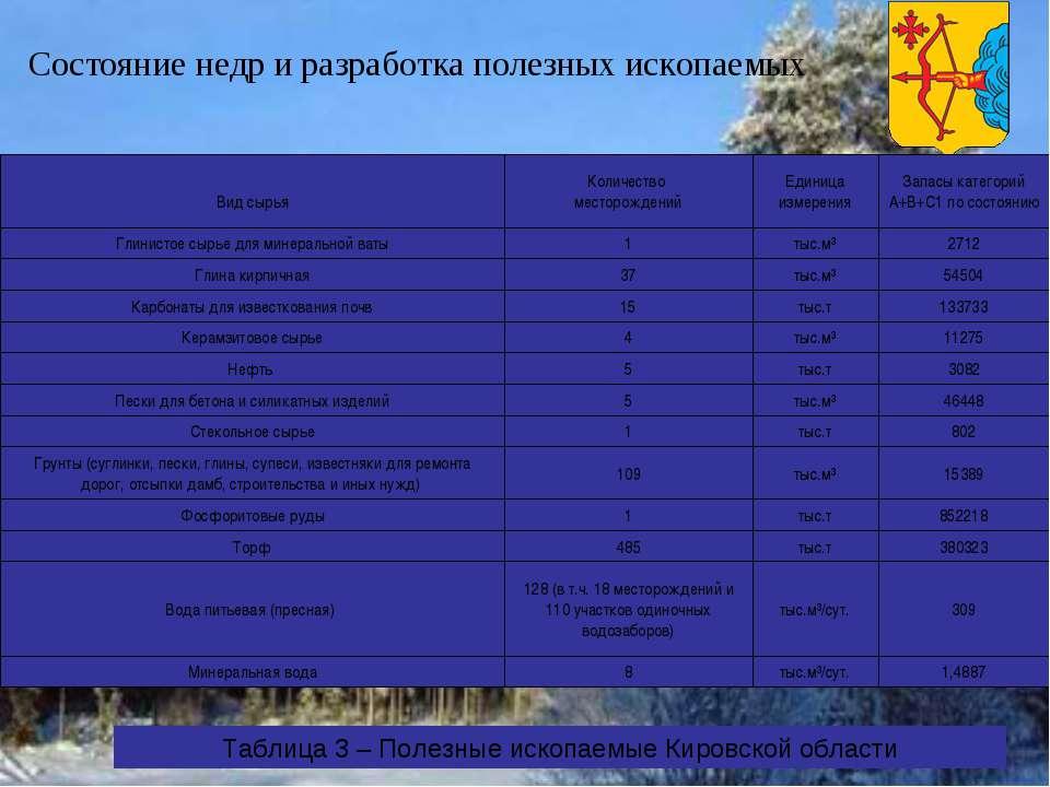 Состояние недр и разработка полезных ископаемых