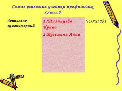 Самые успешные ученики профильных классов Социально-гуманитарный 1.Шилинцева ...