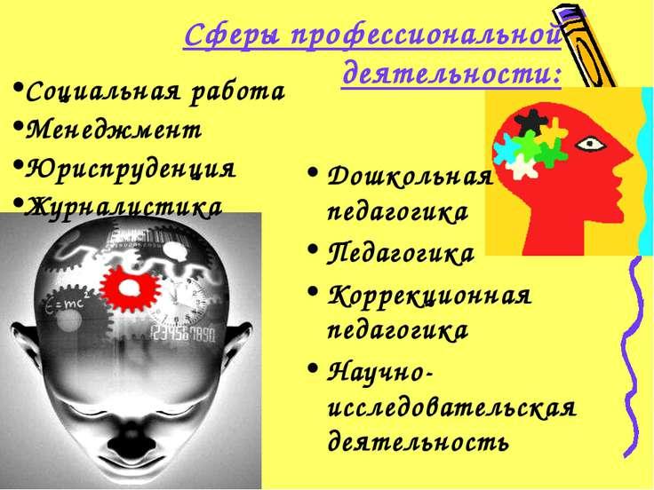 Сферы профессиональной деятельности: Социальная работа Менеджмент Юриспруденц...