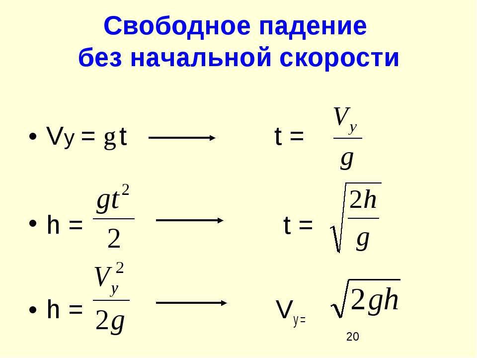 Свободное падение без начальной скорости Vy = g t t = h = t = h = Vy =