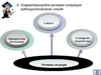 6. Охарактеризуйте речевую ситуацию публицистического стиля