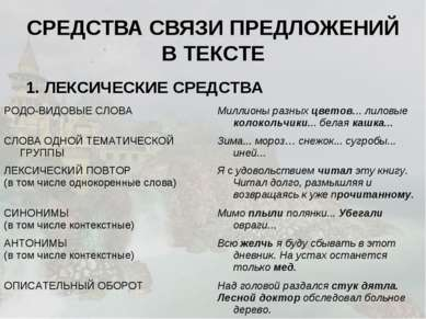 СРЕДСТВА СВЯЗИ ПРЕДЛОЖЕНИЙ В ТЕКСТЕ 1. ЛЕКСИЧЕСКИЕ СРЕДСТВА РОДО-ВИДОВЫЕ СЛОВ...
