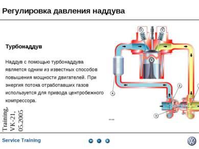 Регулировка давления наддува Турбонаддув Наддув с помощью турбонаддува являет...