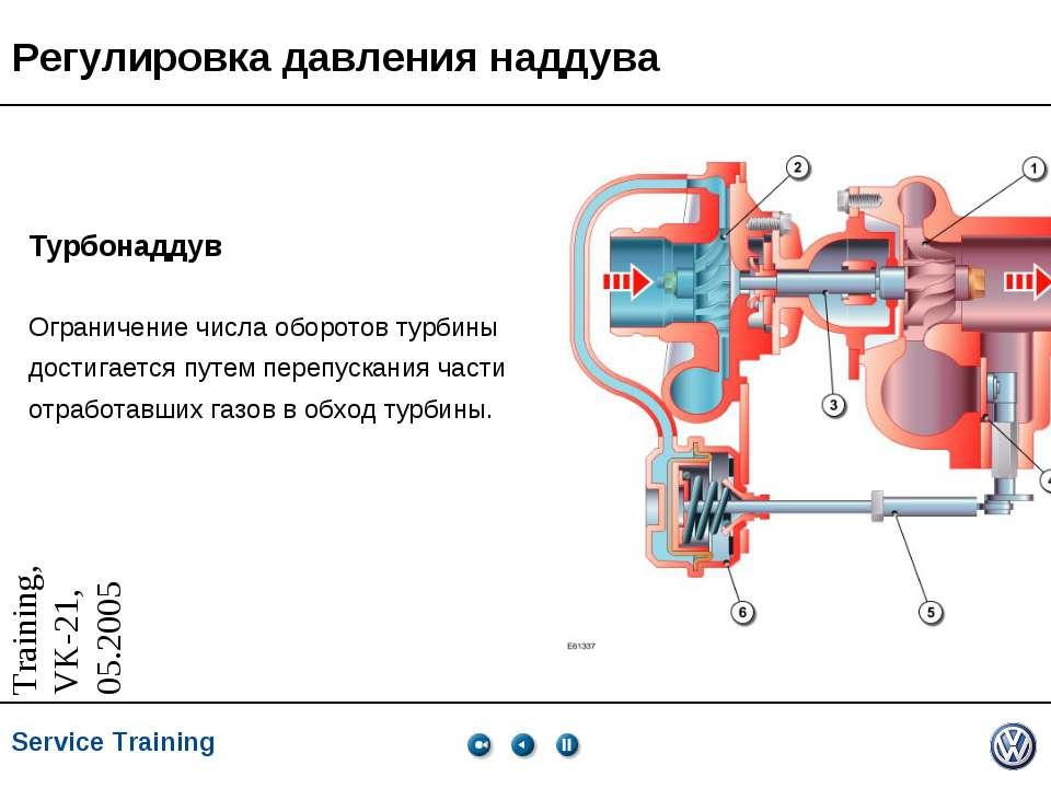 Регулировка давления наддува Турбонаддув Ограничение числа оборотов турбины д...