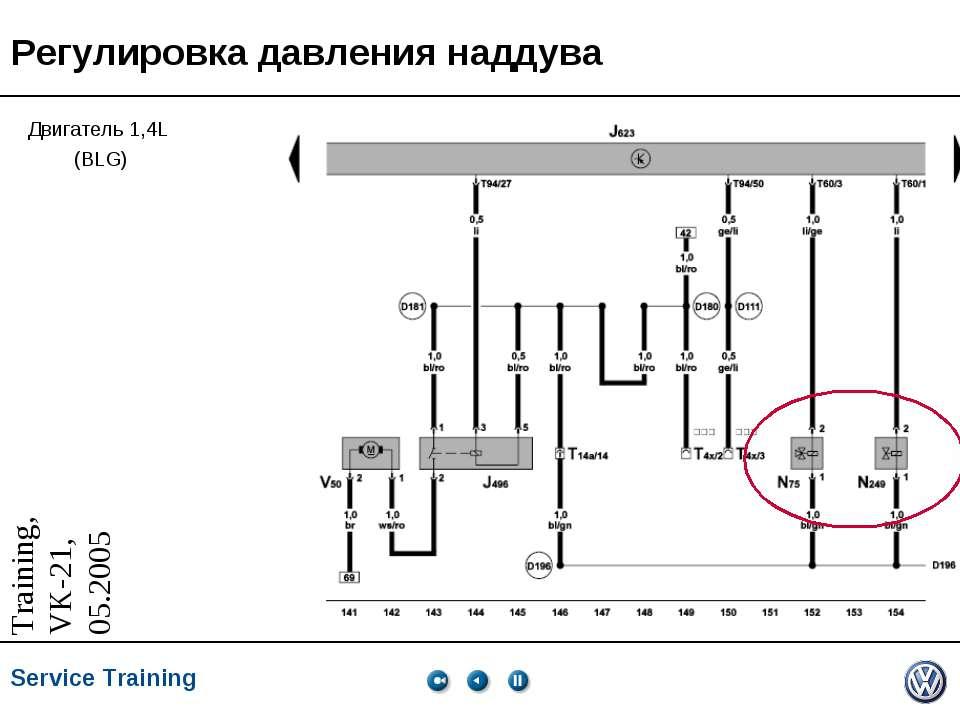 Регулировка давления наддува Двигатель 1,4L (BLG) * * Service Training