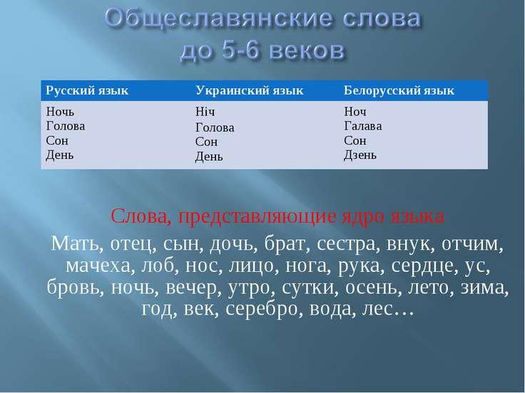 Слова, представляющие ядро языка Мать, отец, сын, дочь, брат, сестра, внук, о...