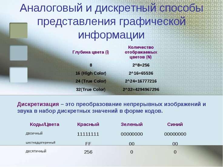 Аналоговый и дискретный способы представления графической информации Дискрети...