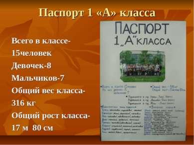 Паспорт 1 «А» класса Всего в классе- 15человек Девочек-8 Мальчиков-7 Общий ве...