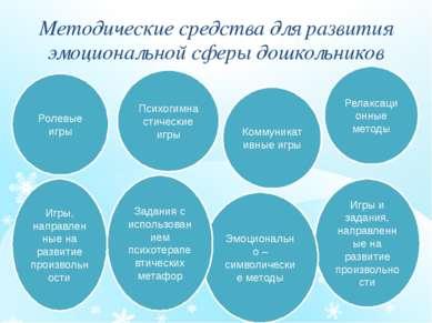 Методические средства для развития эмоциональной сферы дошкольников Релаксаци...