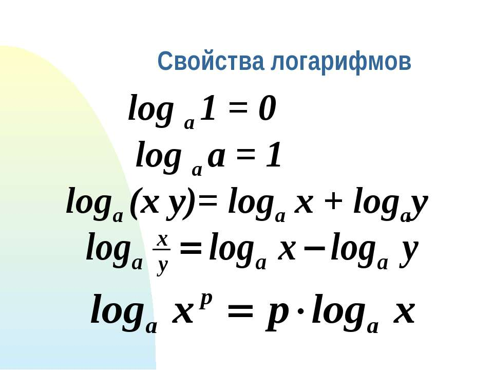 Свойства логарифмов log a 1 = 0 log a a = 1 loga (x y)= loga x + logay