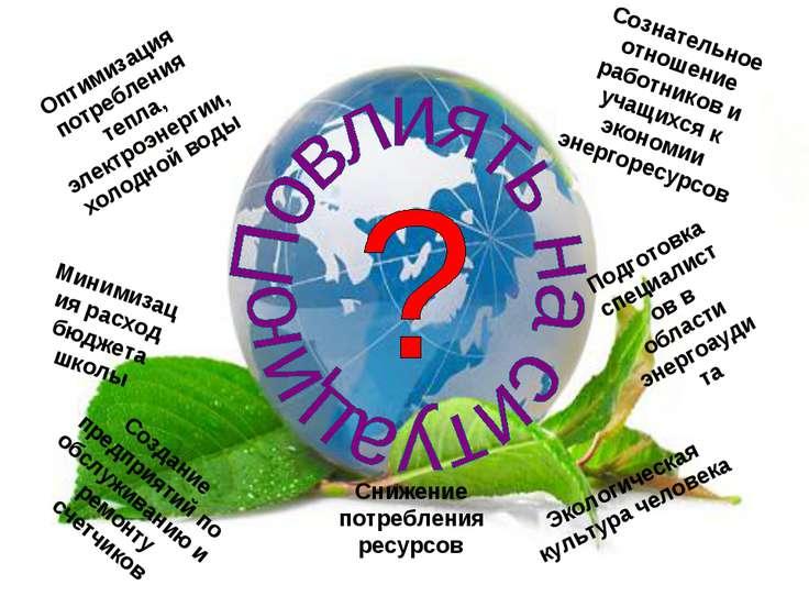 Экологическая культура человека Снижение потребления ресурсов Оптимизация пот...