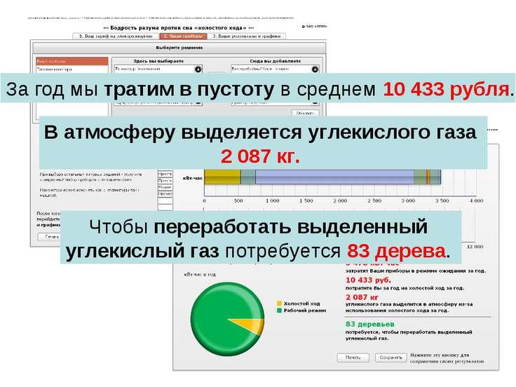 За год мы тратим в пустоту в среднем 10433 рубля. В атмосферу выделяется угл...