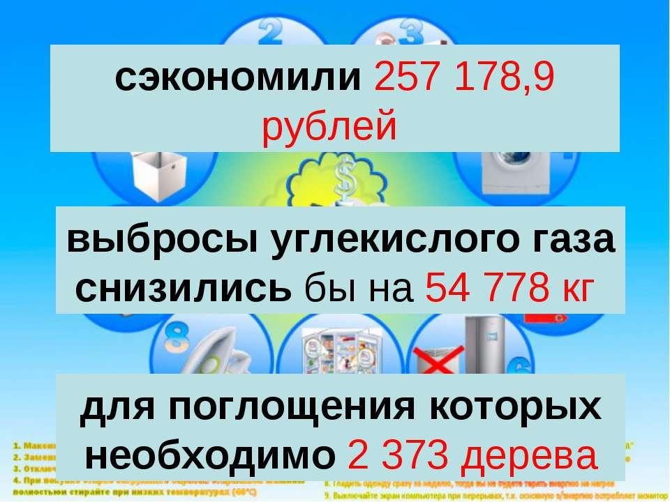 сэкономили 257178,9 рублей выбросы углекислого газа снизились бы на 54778 к...
