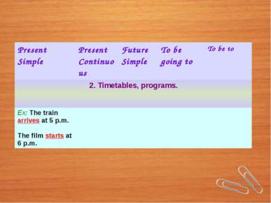 PresentSimple Present Continuous Future Simple To be going to Tobe to 2. Time...
