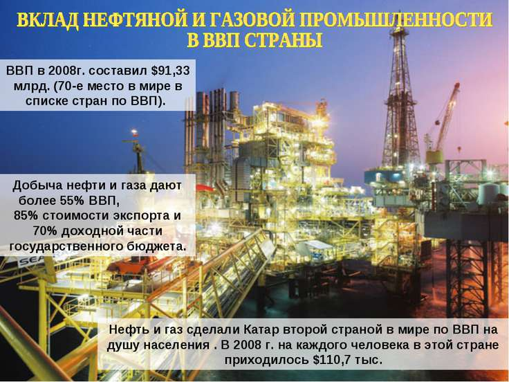 Нефть и газ сделали Катар второй страной в мире по ВВП на душу населения . В ...