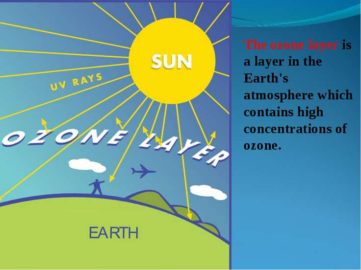 The ozone layer is a layer in the Earth's atmosphere which contains high conc...