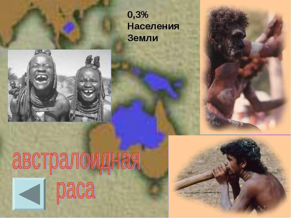 0,3% Населения Земли