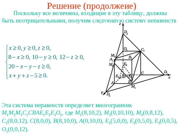 Решение (продолжеие) Поскольку все величины, входящие в эту таблицу, должны б...