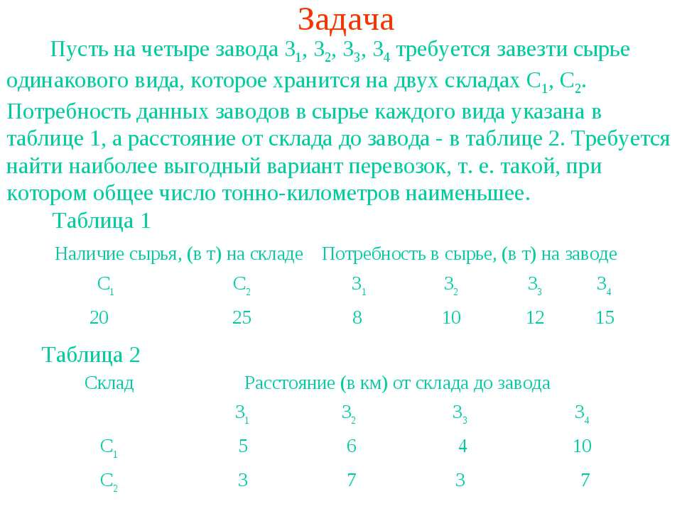 Задача Пусть на четыре завода З1, З2, З3, З4 требуется завезти сырье одинаков...