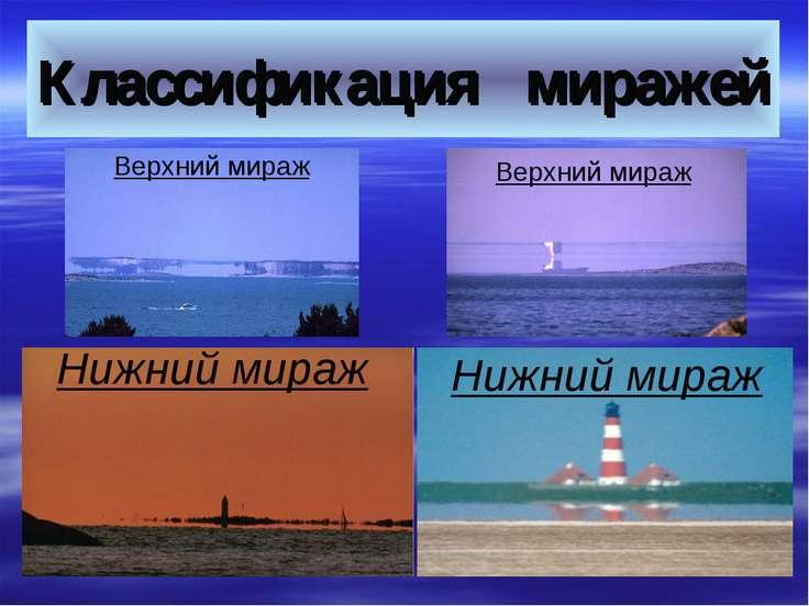 Классификация миражей Нижний мираж Нижний мираж Верхний мираж Верхний мираж