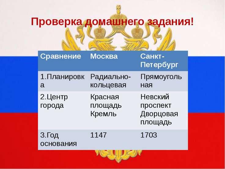Красная площадь. Кремль Нажимаем на стрелочку и возвращаемся к таблице