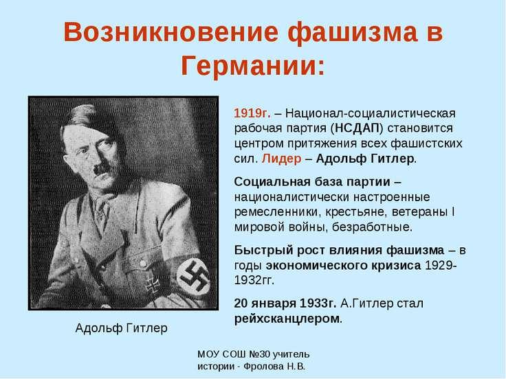 МОУ СОШ №30 учитель истории - Фролова Н.В. Возникновение фашизма в Германии: ...