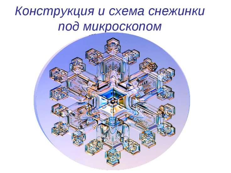 Конструкция и схема снежинки под микроскопом