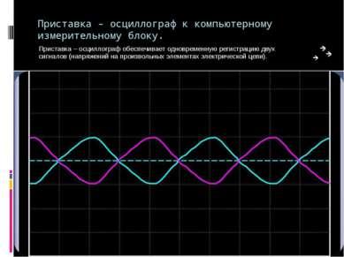 Приставка – осциллограф к компьютерному измерительному блоку. Приставка – осц...