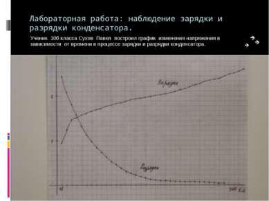 Лабораторная работа: наблюдение зарядки и разрядки конденсатора. Ученик 10б к...