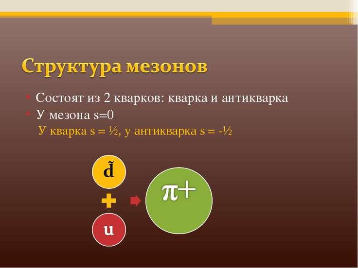 Состоят из 2 кварков: кварка и антикварка У мезона s=0 У кварка s = ½, у анти...