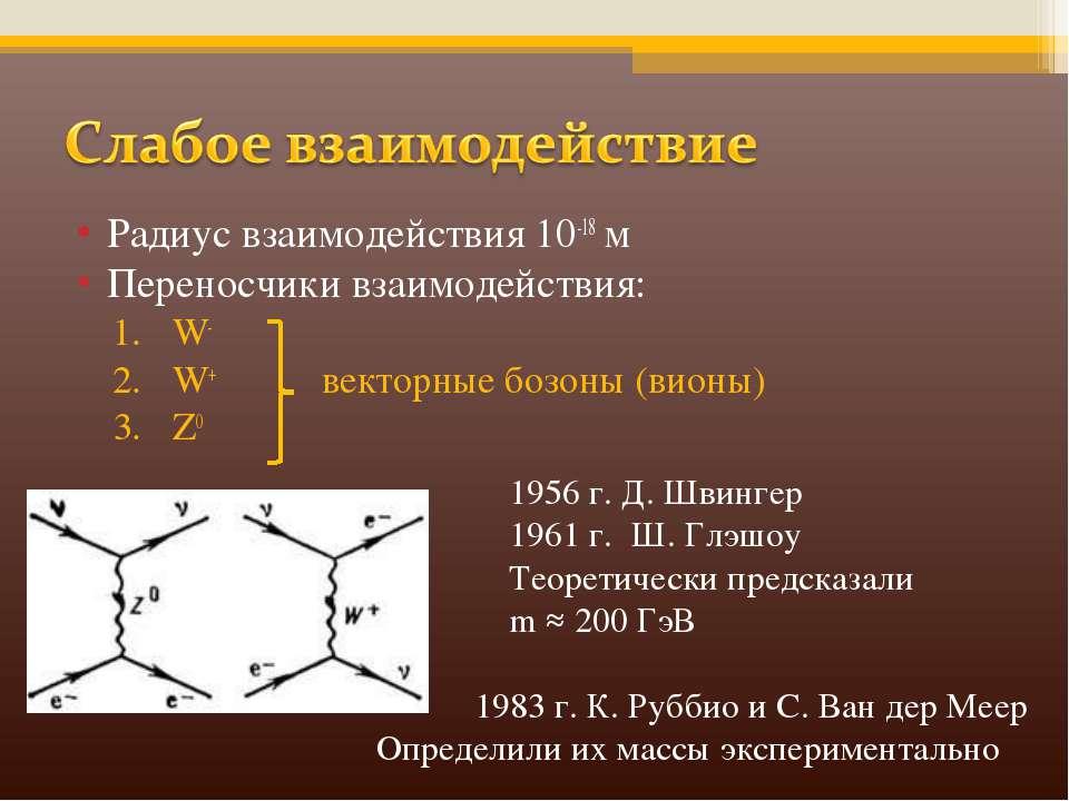 Радиус взаимодействия 10-18 м Переносчики взаимодействия: W- W+ векторные боз...
