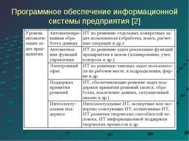 Программное обеспечение информационной системы предприятия [2]
