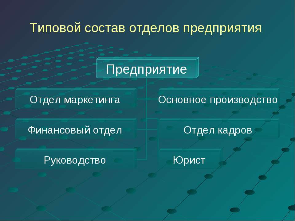 Типовой состав отделов предприятия
