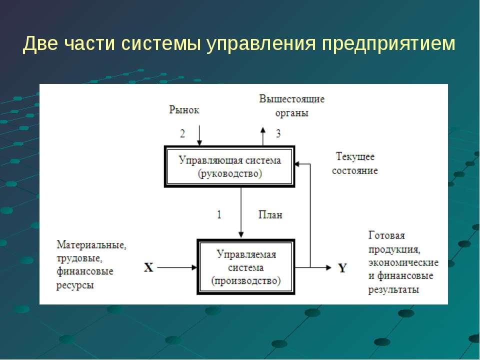 Две части системы управления предприятием