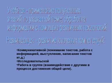 Коммуникативной (понимание текстов, работа с информацией, выступление, написа...