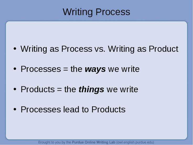 Writing Process Writing as Process vs. Writing as Product Processes = the way...