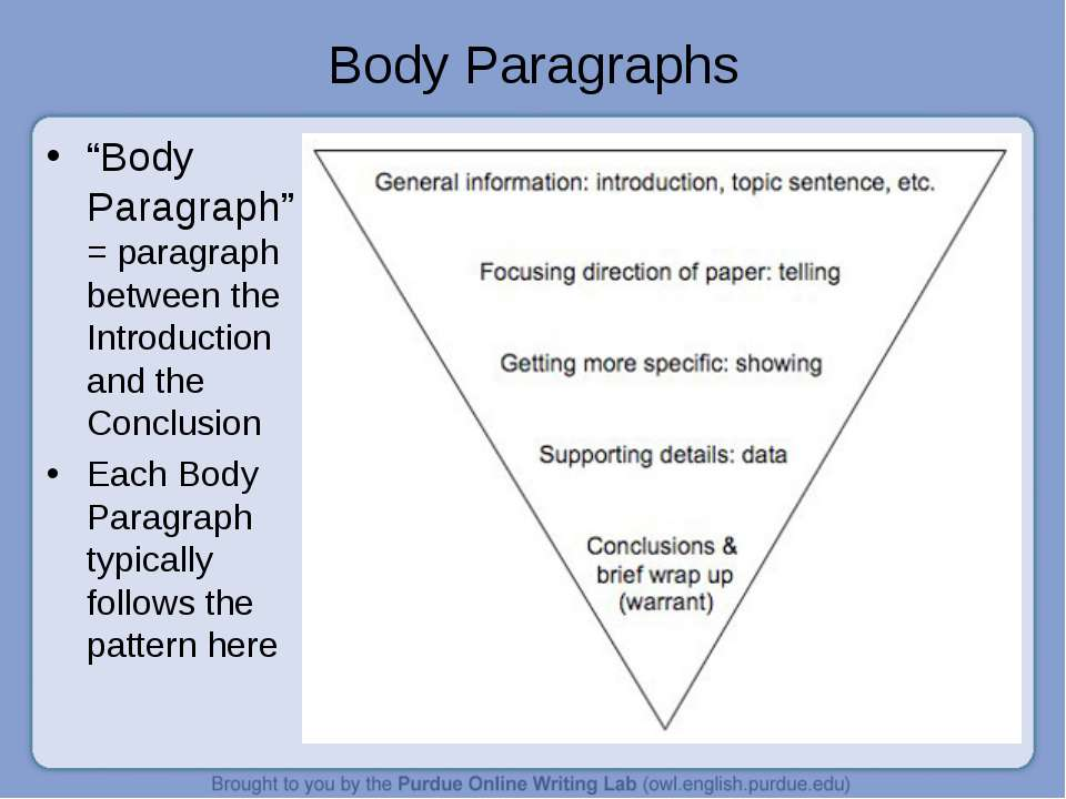 "Body Paragraphs ""Body Paragraph"" = paragraph between the Introduction and the..."