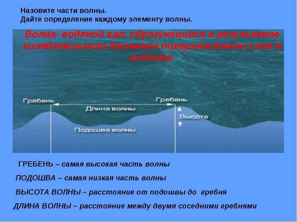 Назовите части волны. Дайте определение каждому элементу волны. ГРЕБЕНЬ – сам...