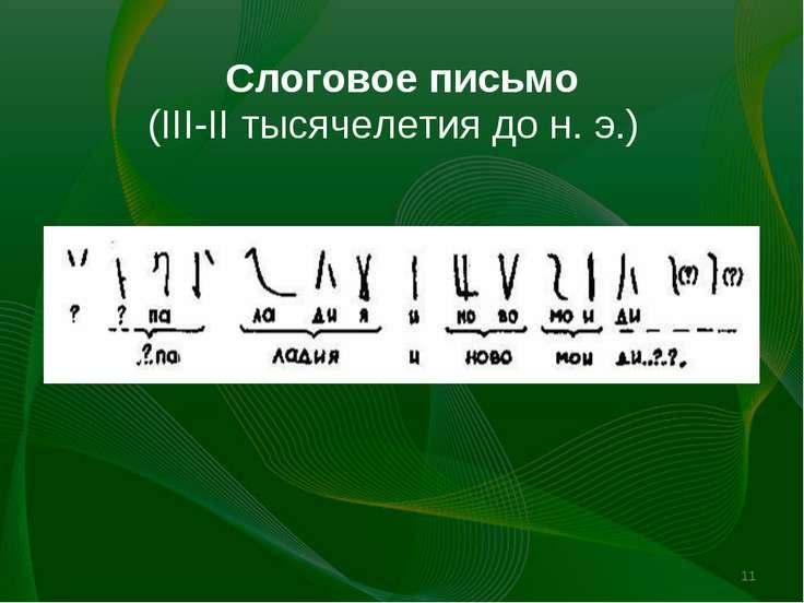 Слоговое письмо * (III-II тысячелетия до н. э.)