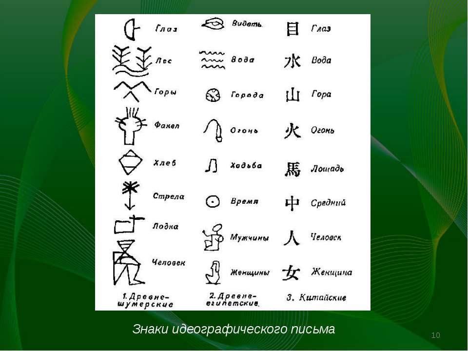 Знаки идеографического письма *