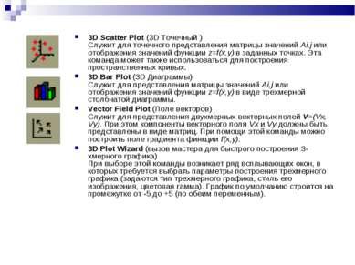 3D Scatter Plot (3D Точечный ) Служит для точечного представления матрицы зна...